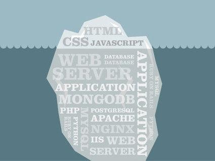 Significado de backend y frontend en el diseño web - Mike Front-End Blog | CSS3 & HTML5 | Scoop.it