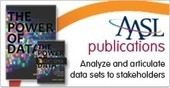 Tools   American Association of School Librarians (AASL)   Library Advocacy Research   Scoop.it
