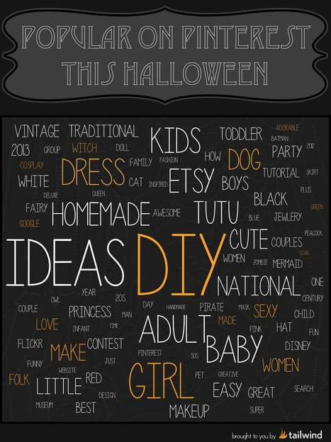 What's Popular on Pinterest This Halloween - Business 2 Community | Everything Pinterest | Scoop.it