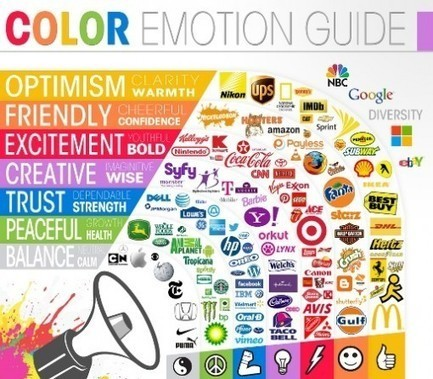 What Colours teach us about brands | Business Studies AS | Scoop.it