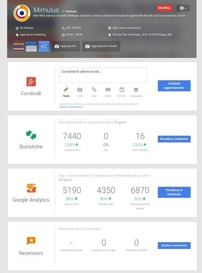 Google My Business, Google Places, Google+ Local | Social Network & Web | Scoop.it