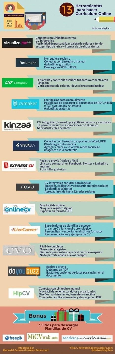 13 herramientas para crear Curriculum Online #infografia #infographic #empleo | Orientación para la búsqueda de empleo. | Scoop.it