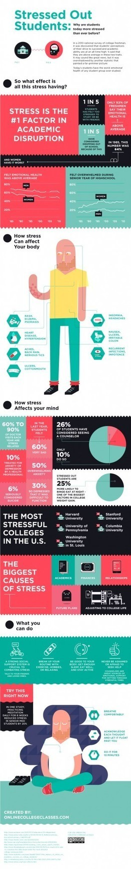Stressed Out Students Infographic | My English Website-Mark de Jong | Scoop.it