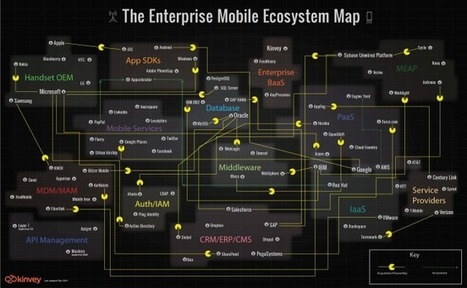 The Enterprise Mobility EcosystemMap - Blog About Infographics and Data Visualization - by Cool Infographics | Geo-visualization | Scoop.it