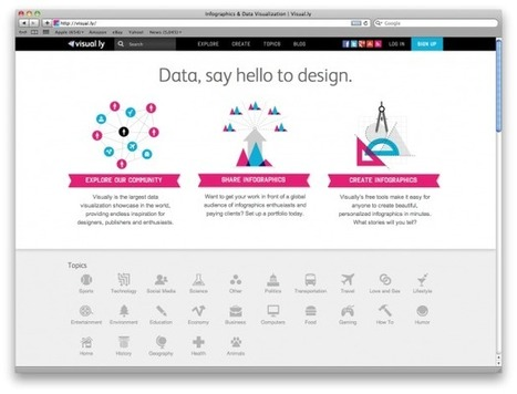 Visual.ly Launches Social Network for Data Visualization | Lectures web | Scoop.it