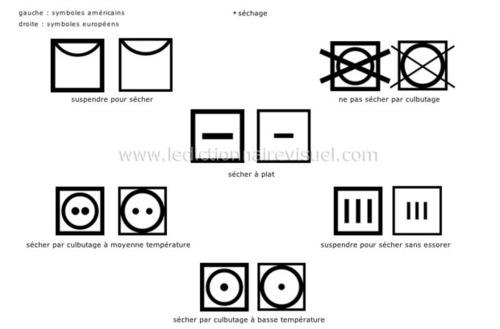 v tements symboles d entretien des tissus image dictionnaire visuel mode enfants. Black Bedroom Furniture Sets. Home Design Ideas