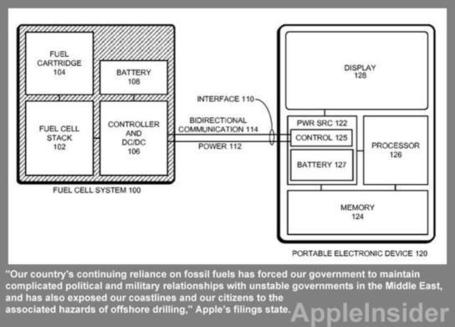 Apple is considering fuel-cell-powered MacBooks | MobileandSocial | Scoop.it