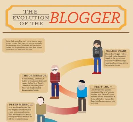 The Evolution of the Blogger | Public Relations & Social Media Insight | Scoop.it