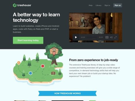 20+ resources for learning web design & development | W | Online Learning | Scoop.it