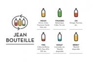 Huiles, vins et jus en vrac avec « Jean Bouteille » | CAP21 | Scoop.it