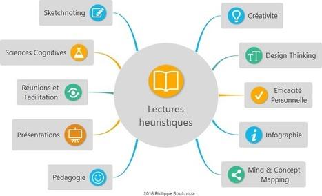Heuristiquement: Ressources: massive mise à jour des lectures recommandées! | Mes ressources personnelles | Scoop.it