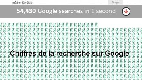 2 mille milliards de recherches sont traitées chaque année par Google | Référencement internet | Scoop.it