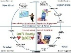Flipped Classroom-Full Picture Presentation - 2... | Future Librarian and Educator | Scoop.it