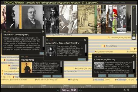 Χρονογραμμή - Ιστορία Στ΄ Δημοτικού - Ιστορία του νεώτερου και σύγχρονου κόσμου | Σημαντικά & Εφήμερα | Scoop.it