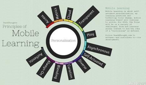 educomunicacion.com: 12 principios del aprendizaje móvil | #mlearning | elearning | Scoop.it