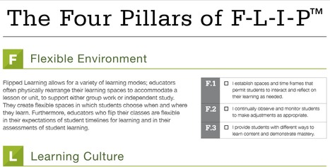What Are the Four Pillars of F-L-I-P? | Prendi eLearning - Education, Technology, iPads... | Scoop.it