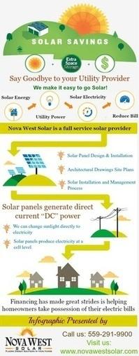 Solar Panels for Residential Use   Leasing Solar Panels Fresno   Scoop.it