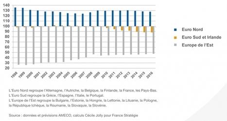 Les divergences sociales en Europe après la crise   Dialogue Social   Scoop.it