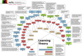 Learning Styles | Project Based Learning | Scoop.it