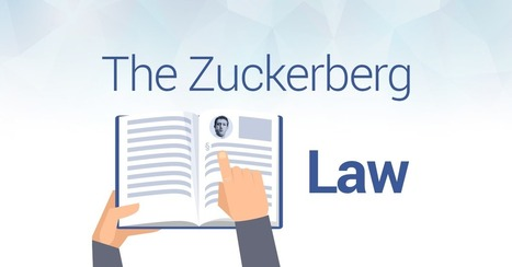 The Zuckerberg Law - Is It True for Brands? | Facebook Pages | Scoop.it