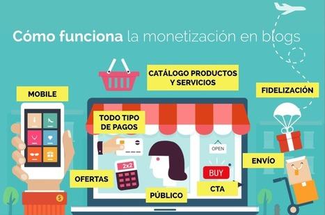 Las mejores herramientas y recomendaciones para tener un buen blog | Neutral Diseño Málaga | Scoop.it