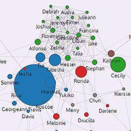 Site Immersion exibe sua conta do Gmail como uma rede social (verdadeira) | tecnologias arte design | Scoop.it