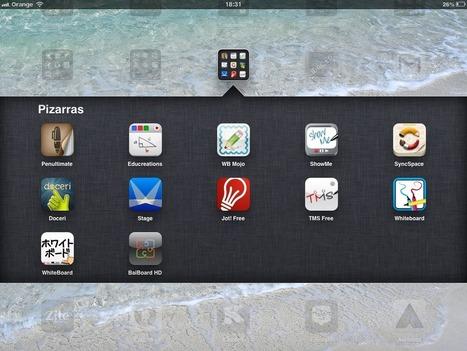 Flip your classroom (2): Apps | Conecta 13 | Uso del Ipad en primaria | Scoop.it