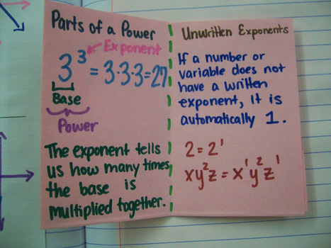 Math = Love: Algebra 2 INB Pages - Exponential Functions, Exponent Rules, and Factoring | Quadratics&Polynomials --- Algebra 1 | Scoop.it