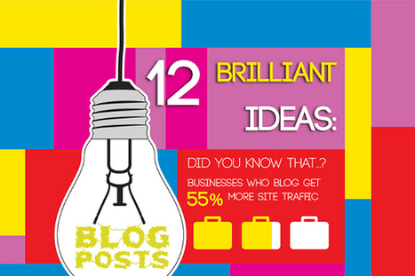 12 Best Blog Post Writing Ideas | The power of words | Scoop.it