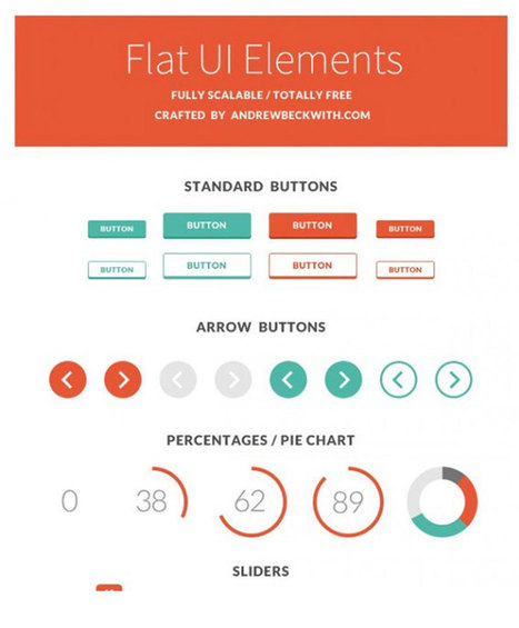 Free Flat UI Kits to Boost Your Designs in No Time (Part-3) | Designhill | Scoop.it