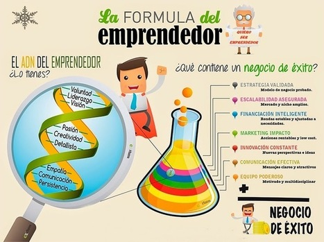 QUIERO SER EMPRENDEDOR: Claves para un buen emprendedor. | Emprenderemos | Scoop.it