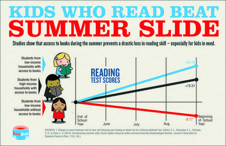 "This summer's ""Reading Ambassadors"" are coming from the Governor's Mansion 