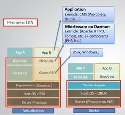 #Docker : meilleures pratiques, cas d'usage et points de vigilance | #Security #InfoSec #CyberSecurity #Sécurité #CyberSécurité #CyberDefence & #DevOps #DevSecOps | Scoop.it