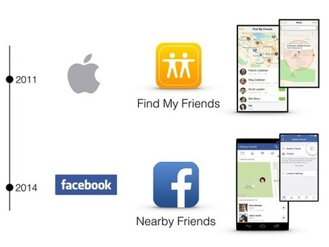 With Nearby Friends feature, Facebook reinvents Apple IOS Find my friends | Mocial | Scoop.it