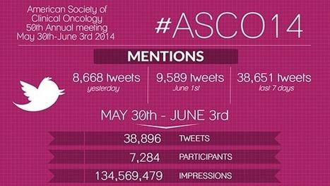 Infographic: Insights from #ASCO14 | emotive | emotive | digital health | Scoop.it