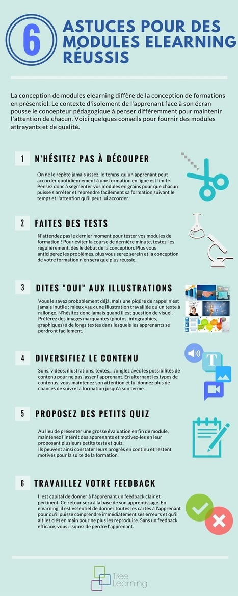 astuces modules elearning   Digital Learning   Scoop.it