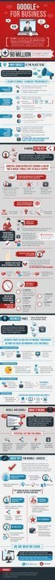 Fare marketing con Google Plus: alcuni consigli per le PMI in infographic | digital presence | Scoop.it
