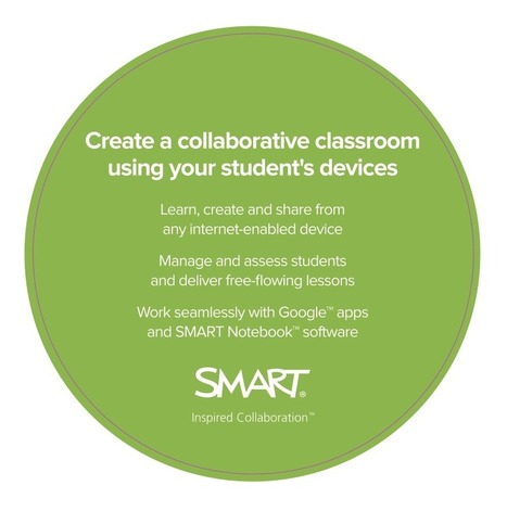 Kindergarteners Collaborating? Yes They Can, With SMART amp! | iPad & Apps Ressources | Scoop.it