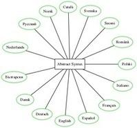 Crean un traductor online tan avanzado que no comete errores | Aprender y educar | Scoop.it