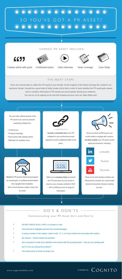 [INFOGRAPHIE] Relations Publics et réseaux sociaux | Stratégies de communication Web 2.0 | Scoop.it
