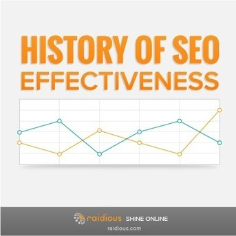 SEO Trends - The Successful Way Forward Is Only One: Produce Good Content | Internet Marketing Strategy 2.0 | Scoop.it