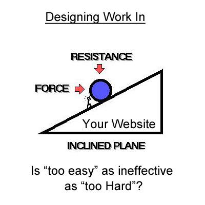 Should Our Web Designs Be Harder? Adding DEMANDS Back Into Our Web Designs | Design Revolution | Scoop.it