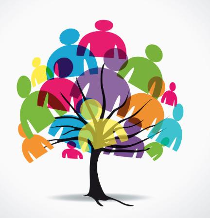 Management & RSE: Le développement durable contre l'emploi ? | Stratégies RSE | Scoop.it