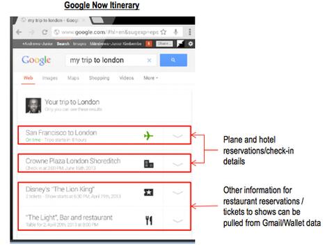 'Google op het punt de hotelmarkt te ontwrichten' - Emerce | Rwh_at | Scoop.it