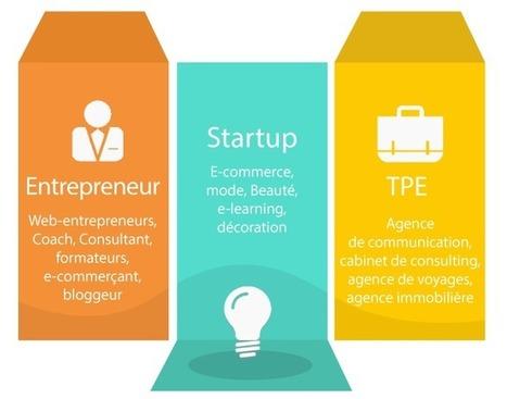 Assistant Webmarketing | Astuces gestion du temps et Assistant privé à distance | Scoop.it