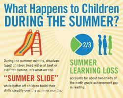 FIVE Apps to STOP Summer Slide - Teachers with Apps | Leading authentic learning | Scoop.it