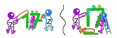 z-score-transformation.png (758x249 pixels) | Innovation - Statistical Design | Scoop.it