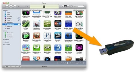 Classroom iPod touches & iPads: Dos and Don'ts | The 21st Century | Scoop.it