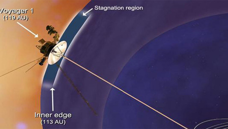 Voyager 1 probe may have left the solar system | Daily Crew | Scoop.it