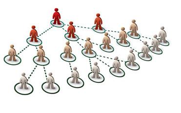 La multi-franchise, un modèle gagnant pour les réseaux   Franchise et réseau d'entreprise   Scoop.it